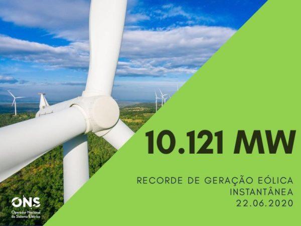 NORDESTE REGISTRA PELA PRIMEIRA VEZ GERAÇÃO EÓLICA ACIMA DE 10 MIL MW